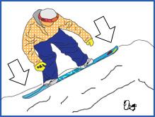 cum faci backside 180 pe snowboard, pasul 1