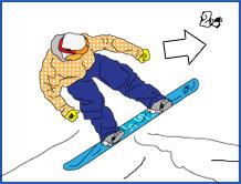 cum faci backside 180 pe snowboard, pasul 2
