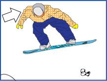 cum faci backside 180 pe snowboard, pasul 3