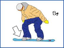 cum faci backside 180 pe snowboard, pasul 4