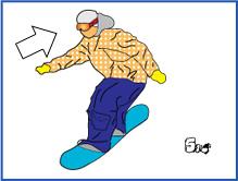 cum faci backside 180 pe snowboard, pasul 6