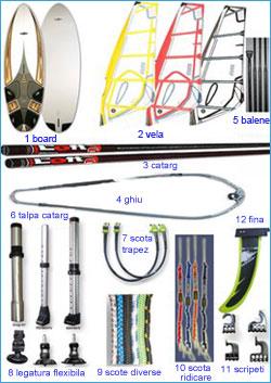 echipament windsurfing