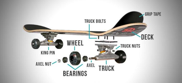 Cum sa-ti cumperi un skateboard si partile componente
