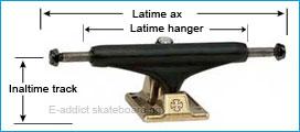 parti componente skateboard