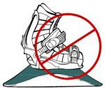 reglare gresita a legaturilor pentru snowboard